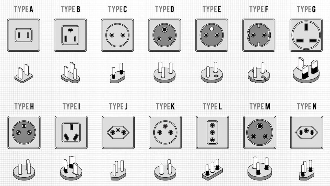14 types of electric plugs and sockets currently used in countries around the world